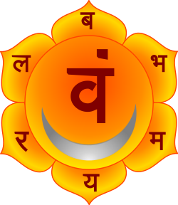 sacral chakra images and photos